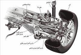 دانلود مقاله در مورد سیستم های تعلیق خودروها ( پاورپوینت)