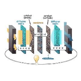 بررسی روش های شبیه سازی عملکرد پیل های سوختی اکسید جامد بصورت word  + پاورپوینت